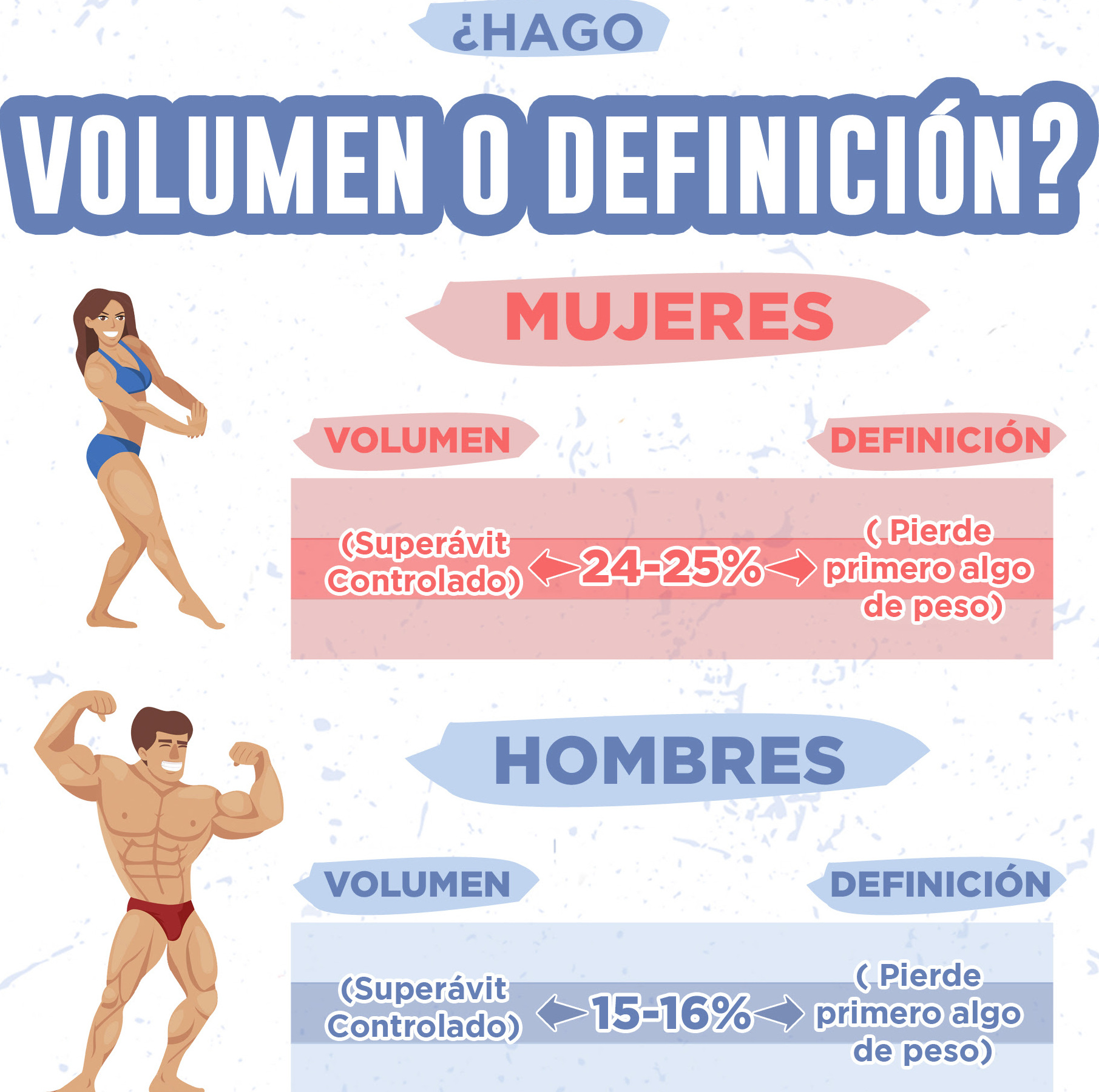 Dietas fitness mujer definicion