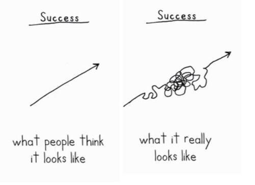 encontrar tu trabajo ideal, reinventarse profesionalmente, como encontrar tu propósito